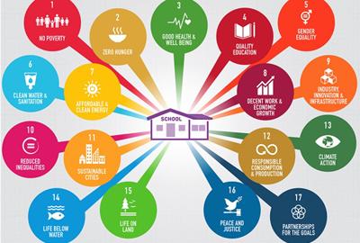 Razmišljajmo održivo – učimo mlade za održivi razvoj zajednice