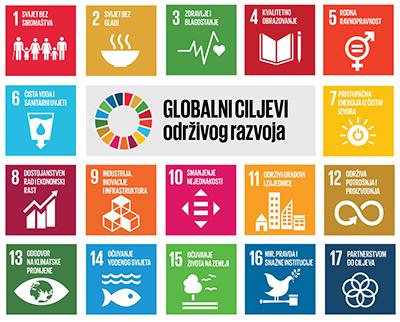Poziv na online raspravu na temu provedbe Globalnih ciljeva održivog razvoja u Hrvatskoj